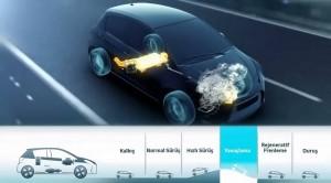 Toyota Hibrid Çalışma Prensibi – Toyota Hybrid Working Principle