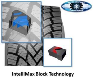 IntelliMax+Block+Technology