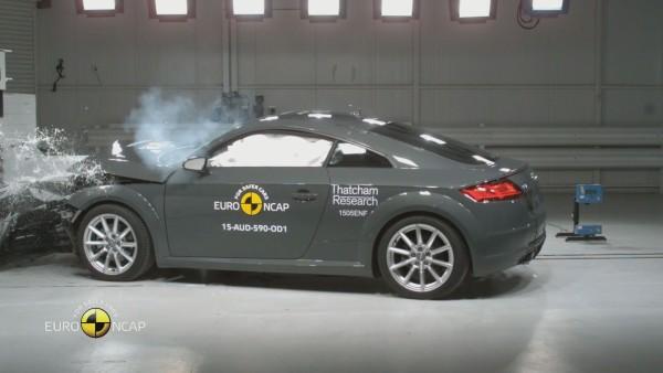 Euro NCAP Crash Test of Audi TT