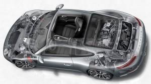 New Porsche 911 Carrera – Engine