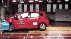 2015 Honda Jazz Euro Ncap Crash Test