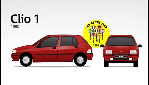 THE RENAULT CLIO STORY