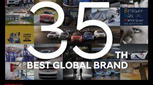 Hyundai Marka Değeri Basamak Atladı