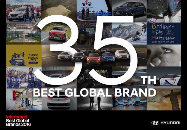 Hyundai, Interbrand'in yapmış olduğu araştırmaya göre 39'uncu sıradan 35'inci sıraya yükseldi ve marka değerini 2016 yılında 12.5 milyar Dolar seviyesine çıkardı.