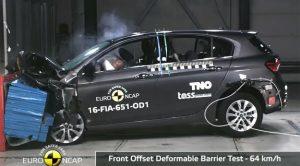 Fiat Tipo Güvenlik Paketi İle Çarpışma Testinden 4 Yıldız Aldı