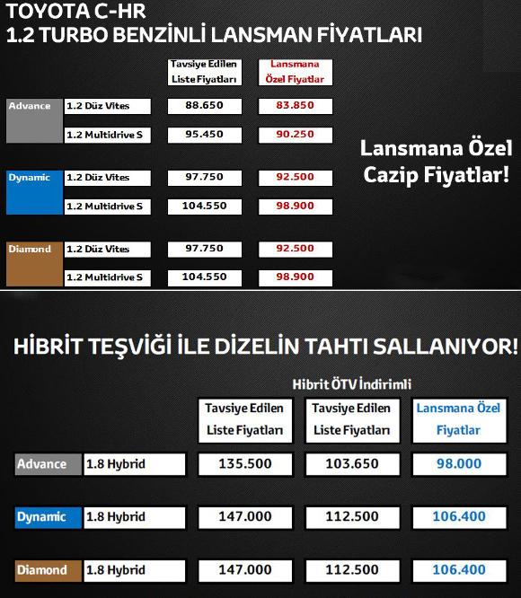 c_hr_fiyat_listesi