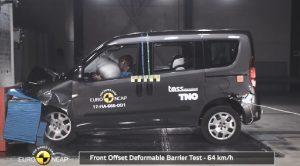 Fiat Doblo Euro Ncap Çarpışma Testinden Standart Güvenlik Paketi ile 3 Yıldız Aldı