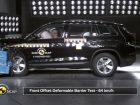 Skoda Kodiaq Euro NCAP Çarpışma Testinden 5 Yıldız Aldı