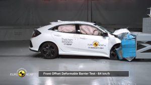 Honda Civic Hatchback Euro Ncap Crash Test Sonuçlarından 5 Yıldız Aldı
