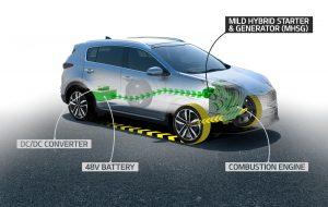 Kia Sportage EcoDynamics+ Adlı Dizel-Hafif Hibrit Motora Sahip Olacak