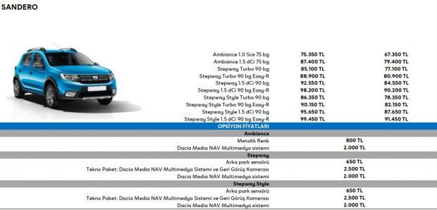 sandero aralik 2018 fiyat