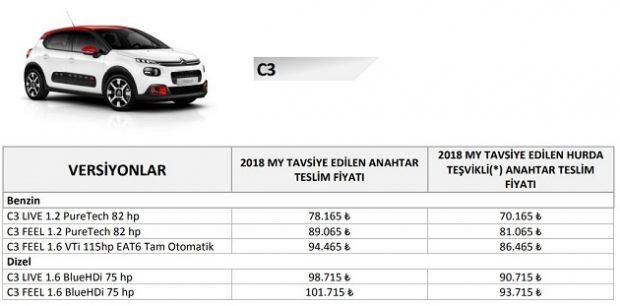 c3 ocak 2019 fiyat