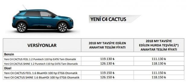 c4 cactus ocak 2019 fiyat