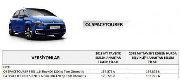 c4 spacetourer ocak 2019 fiyat