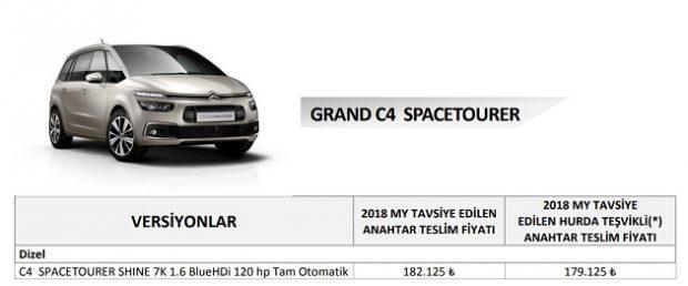 grand c4 spacetourer ocak 2019 fiyat