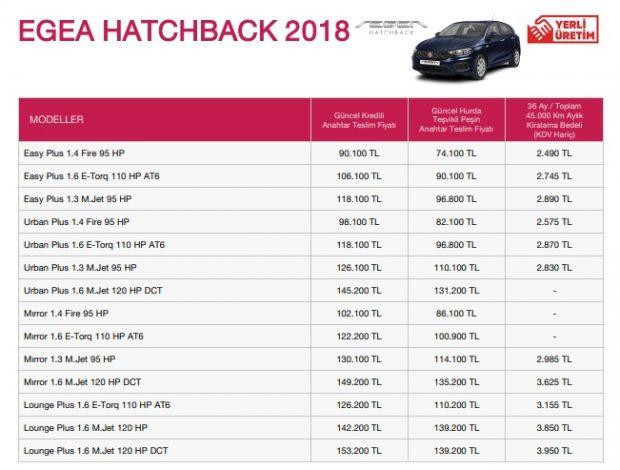 egea hb fiyat 2018