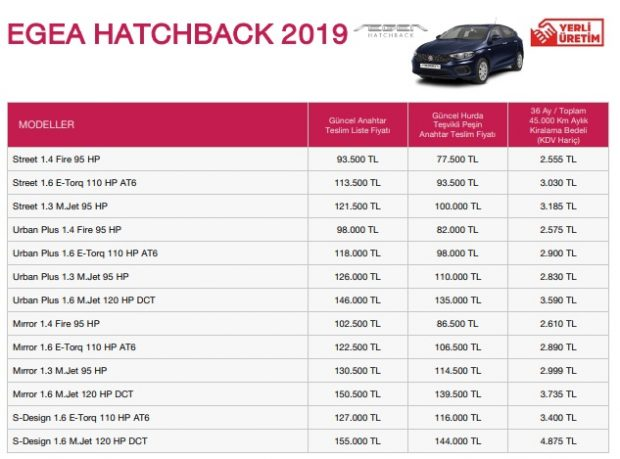 egea hb fiyat 2019
