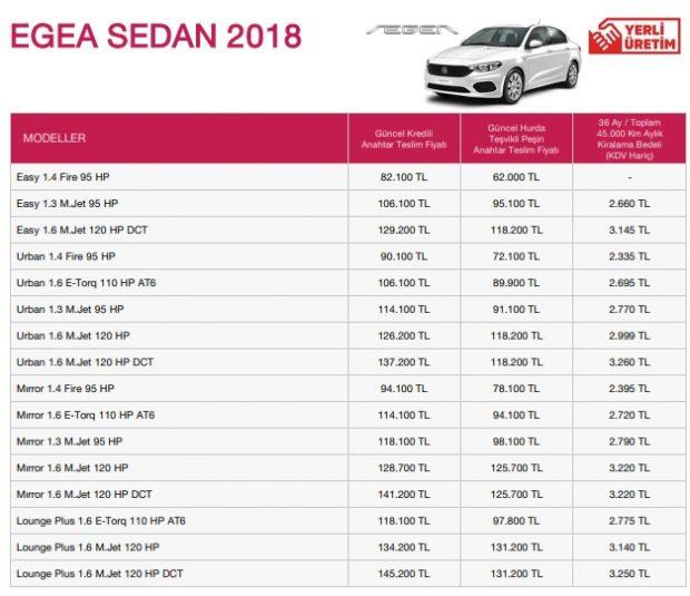 egea sedan fiyat 2018