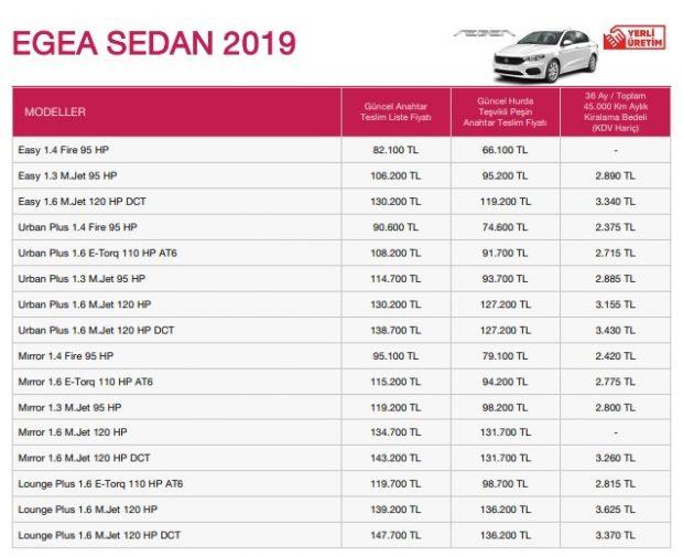 egea sedan fiyat 2019