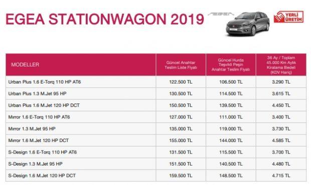 egea sw fiyat 2019