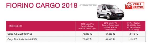 fiorino cargo 2018 fiyat