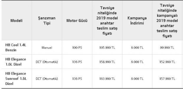 yeni ceed fiyat e1552983218955