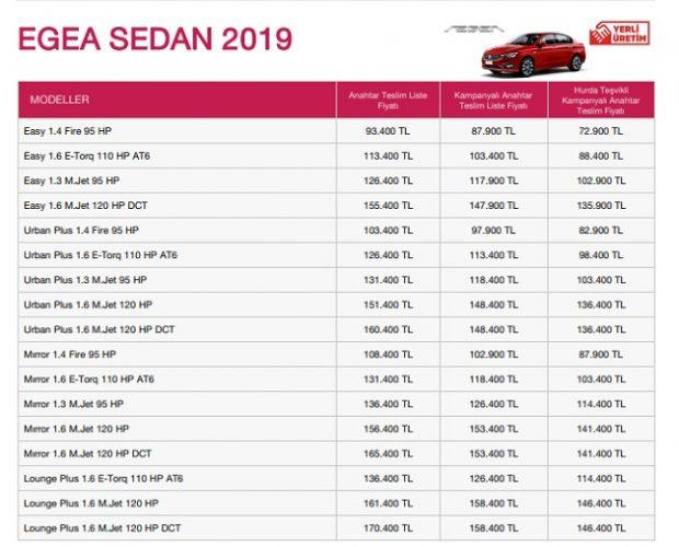egea sedan fiyat agustos 2019