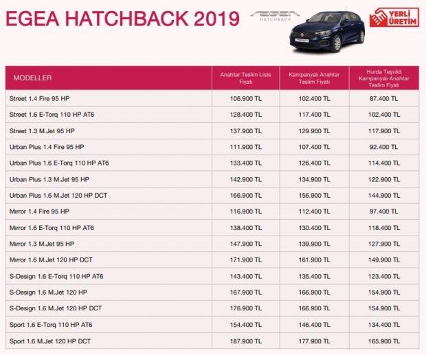 egea hb eylul fiyat 2019