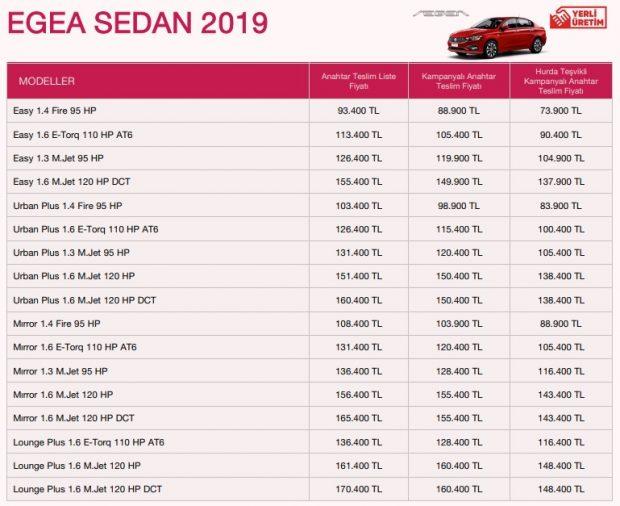 egea sedan eylul 2019 fiyat
