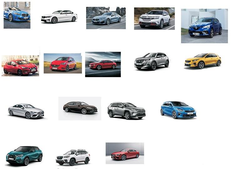 Yılın Otomobili 2020 Yarışmasına Katılacak Otomobiller Belli Oldu