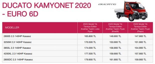ducato kamyonet mayis 2020 fiyat