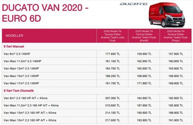 ducato van mayis 2020 fiyat