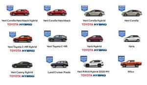 Toyota Modelleri Temmuz 2020 Fiyat Listesi ve Satış Kampanyası