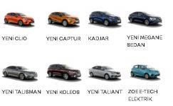 Renault Fiyat Listesi Haziran 2021 Satış Kampanyası