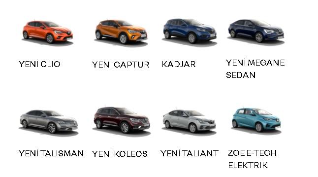 Renault Fiyat Listesi Ekim 2021 Satış Kampanyası